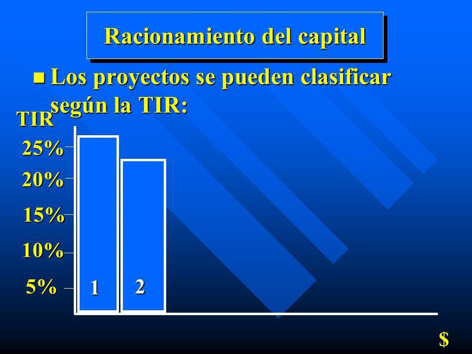 Racionamiento del capital n Los proyectos se pueden clasificar según la TIR: TIR5% 10% 15% 20% 25% $ 1 2