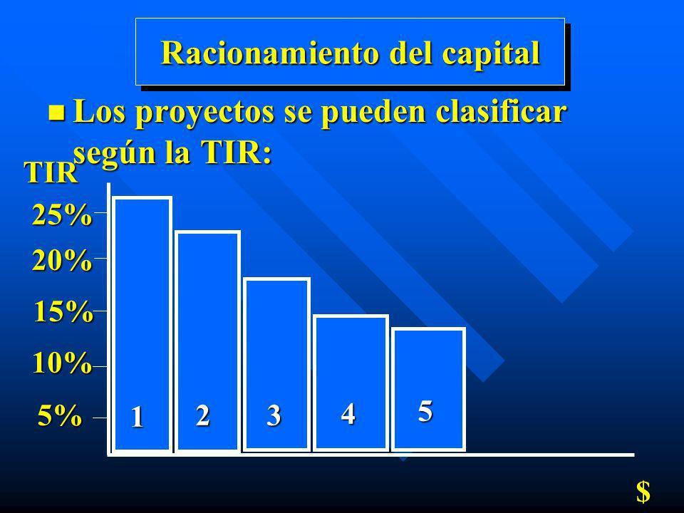 Racionamiento del capital n Los proyectos se pueden clasificar según la TIR: TIR5% 10% 15% 20% 25% $ 1 23 4 5