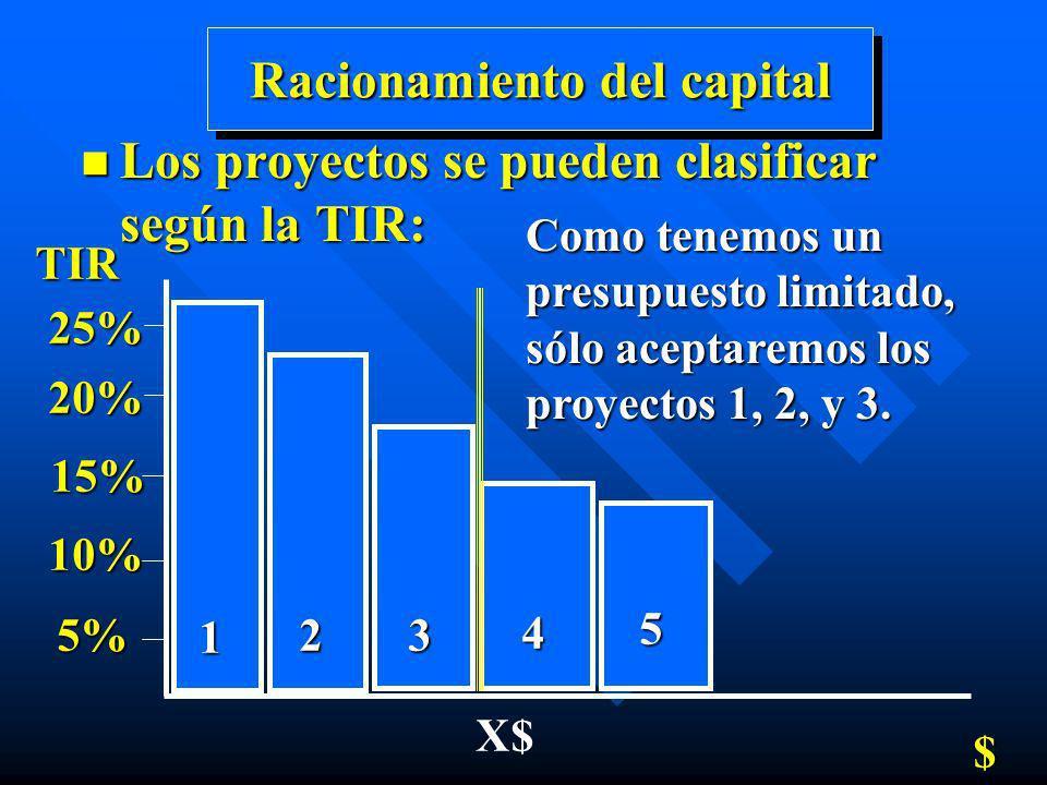 Racionamiento del capital n Los proyectos se pueden clasificar según la TIR: TIR5% 10% 15% 20% 25% $ 1 23 4 5 X$ Como tenemos un presupuesto limitado,