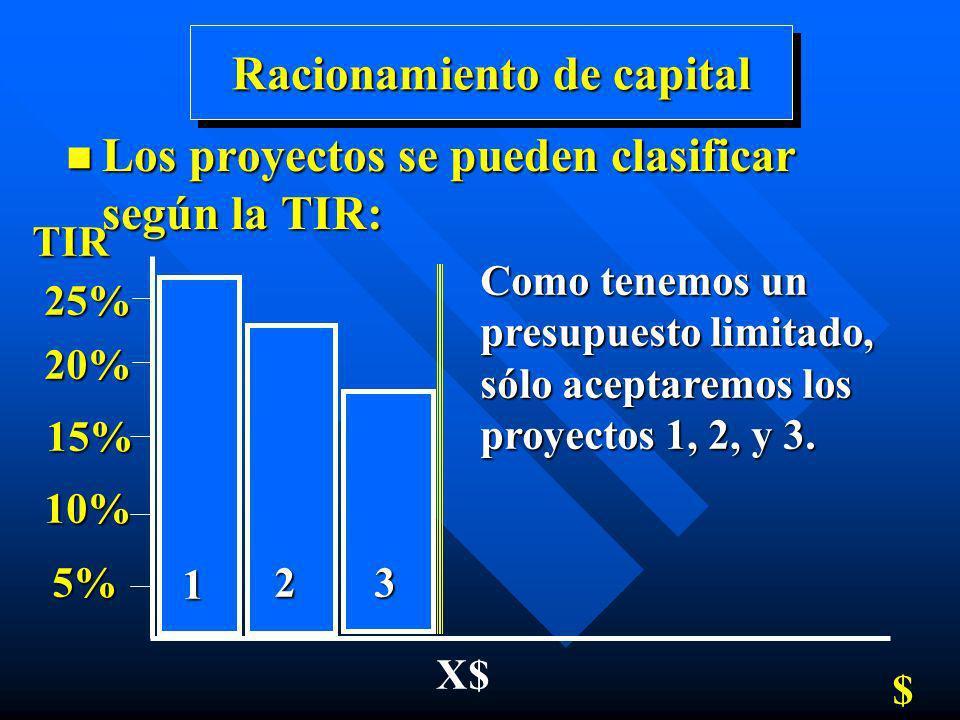 Racionamiento de capital n Los proyectos se pueden clasificar según la TIR: TIR5% 10% 15% 20% 25% $ 1 23 X$ Como tenemos un presupuesto limitado, sólo