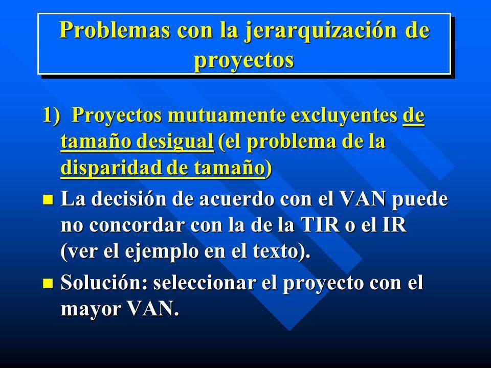 Problemas con la jerarquización de proyectos 1) Proyectos mutuamente excluyentes de tamaño desigual (el problema de la disparidad de tamaño) n La deci
