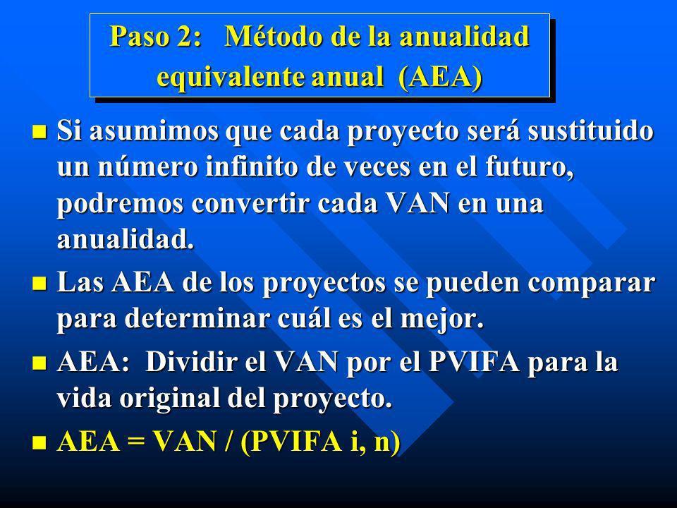 Paso 2: Método de la anualidad equivalente anual (AEA) n Si asumimos que cada proyecto será sustituido un número infinito de veces en el futuro, podre