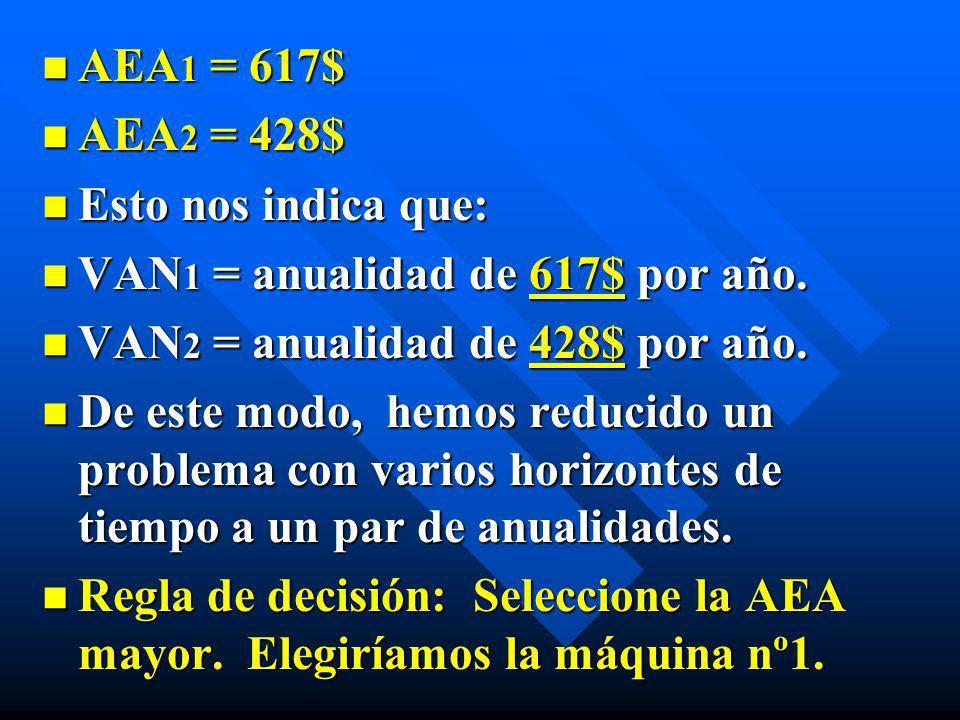 n AEA 1 = 617$ n AEA 2 = 428$ n Esto nos indica que: n VAN 1 = anualidad de 617$ por año. n VAN 2 = anualidad de 428$ por año. n De este modo, hemos r