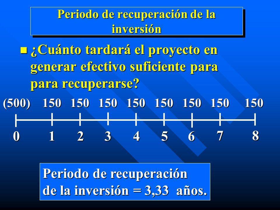 Periodo de recuperación de la inversión n ¿Cuánto tardará el proyecto en generar efectivo suficiente para para recuperarse? 012345 8 6 7 (500) 150 150