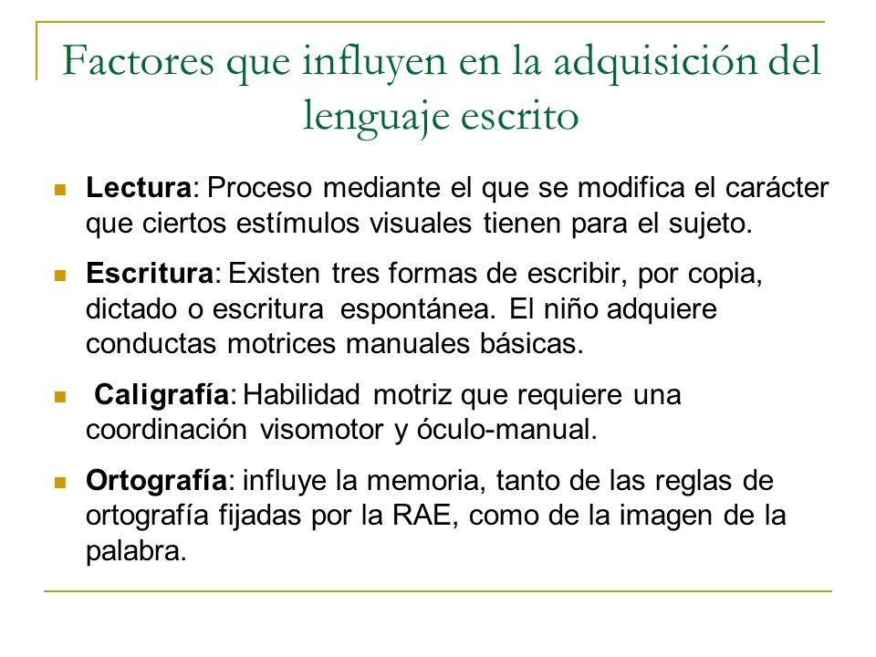 Factores que influyen en la adquisición del lenguaje escrito Lectura: Proceso mediante el que se modifica el carácter que ciertos estímulos visuales t