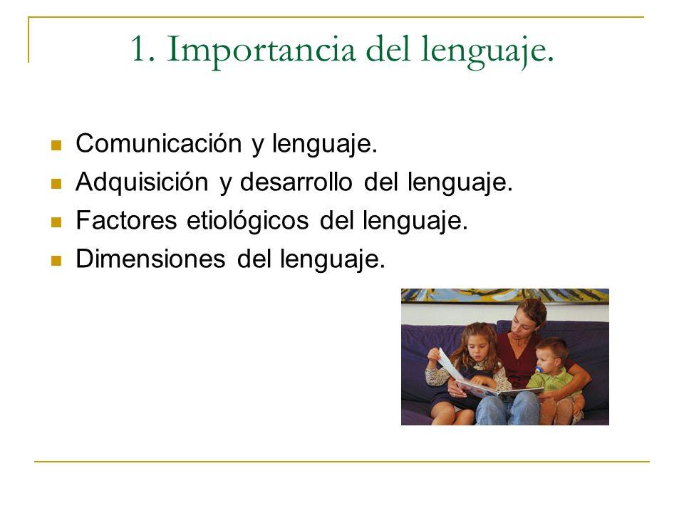 1. Importancia del lenguaje. Comunicación y lenguaje. Adquisición y desarrollo del lenguaje. Factores etiológicos del lenguaje. Dimensiones del lengua