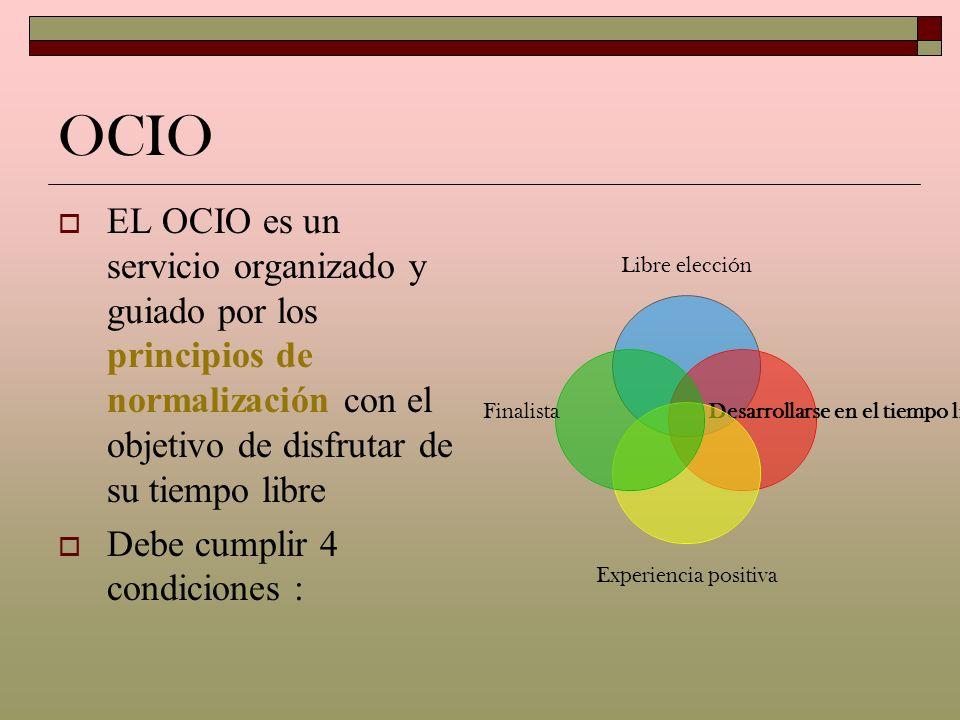 EL OCIO es un servicio organizado y guiado por los principios de normalización con el objetivo de disfrutar de su tiempo libre Debe cumplir 4 condicio