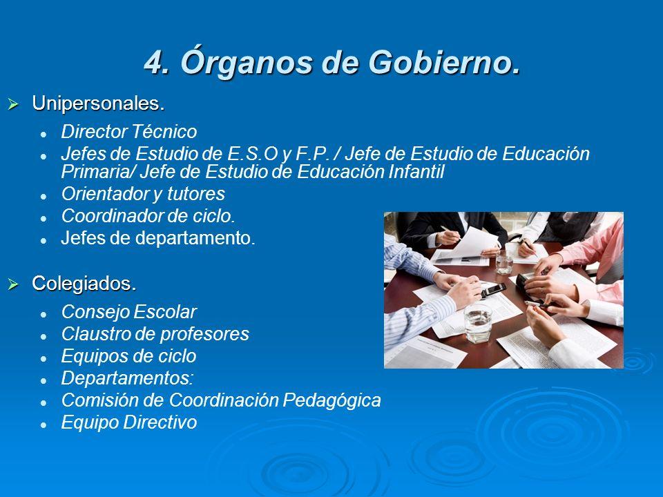 4. Órganos de Gobierno. Unipersonales. Unipersonales. Director Técnico Jefes de Estudio de E.S.O y F.P. / Jefe de Estudio de Educación Primaria/ Jefe