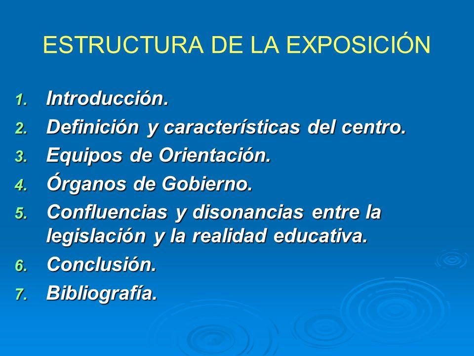 ESTRUCTURA DE LA EXPOSICIÓN 1. Introducción. 2. Definición y características del centro. 3. Equipos de Orientación. 4. Órganos de Gobierno. 5. Conflue