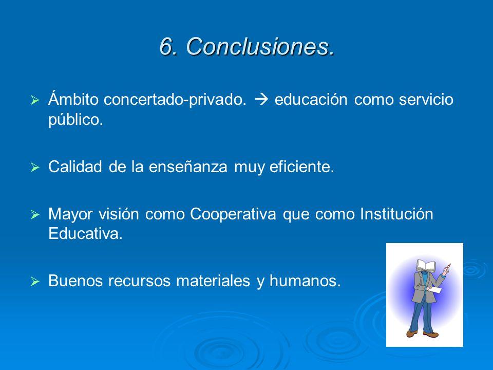 6. Conclusiones. Ámbito concertado-privado. educación como servicio público. Calidad de la enseñanza muy eficiente. Mayor visión como Cooperativa que