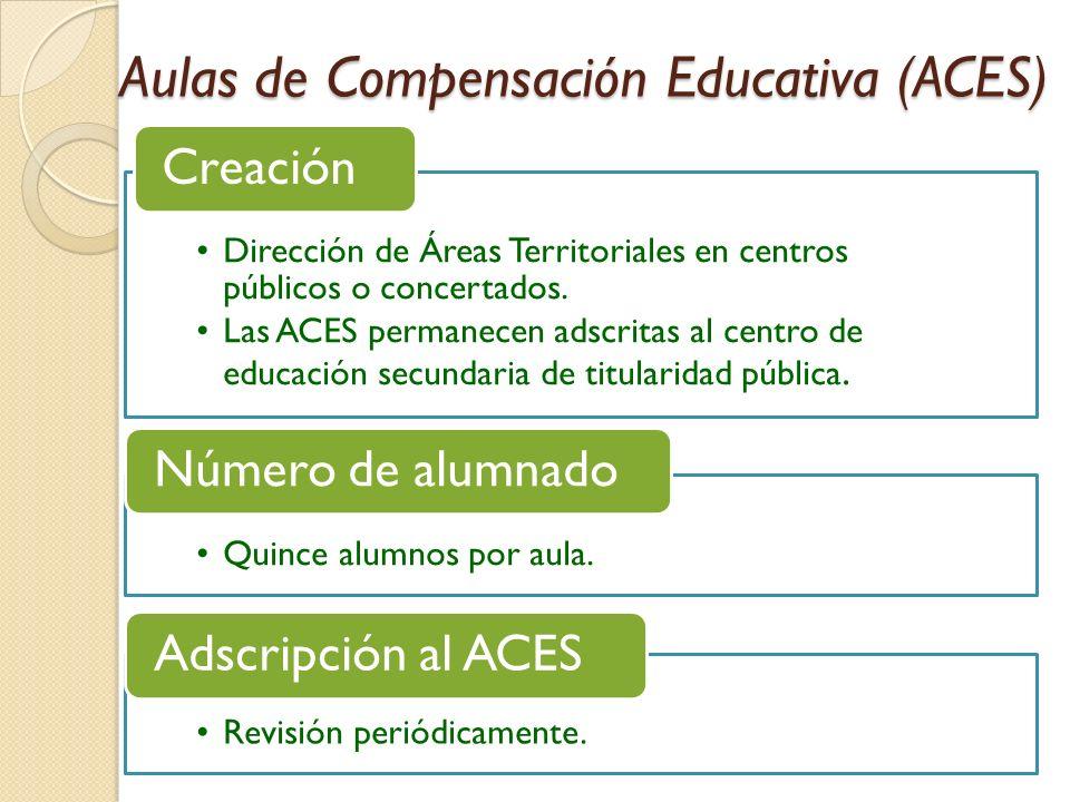 Aulas de Compensación Educativa (ACES) Dirección de Áreas Territoriales en centros públicos o concertados. Las ACES permanecen adscritas al centro de