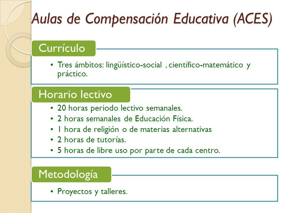 Aulas de Compensación Educativa (ACES) Tres ámbitos: lingüístico-social, científico-matemático y práctico. Currículo 20 horas periodo lectivo semanale