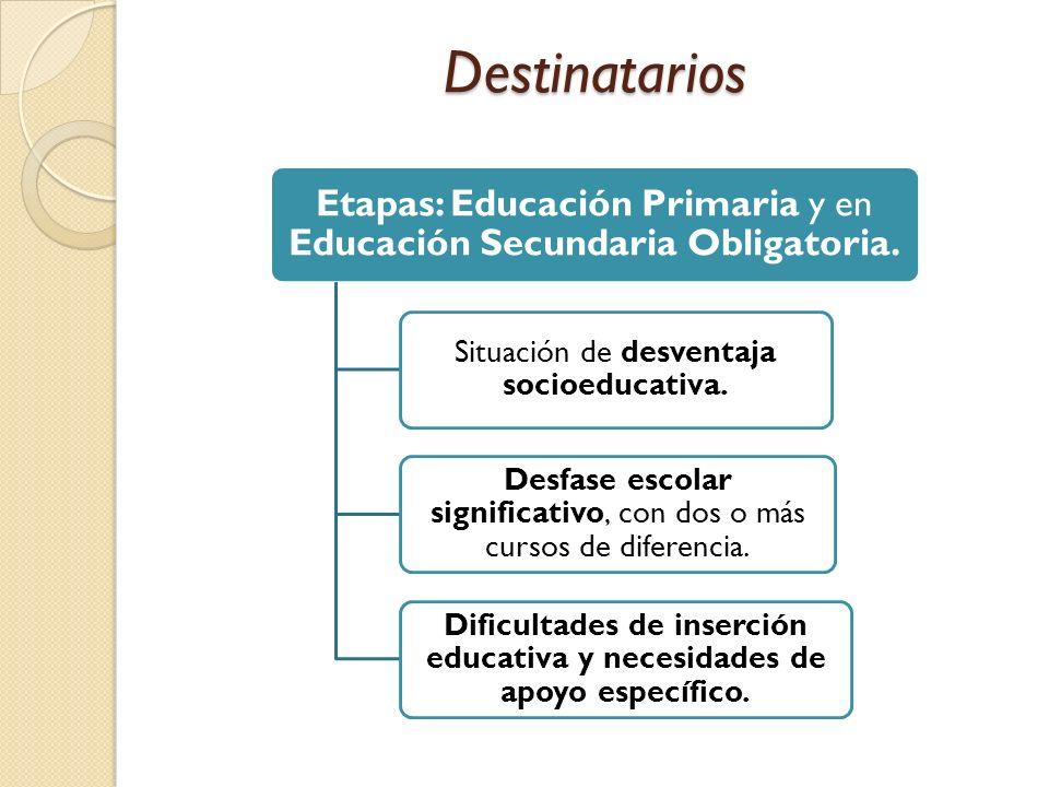 Destinatarios Etapas: Educación Primaria y en Educación Secundaria Obligatoria. Situación de desventaja socioeducativa. Desfase escolar significativo,