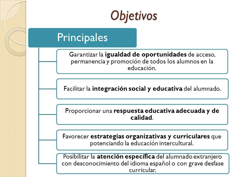 Objetivos Principales Garantizar la igualdad de oportunidades de acceso, permanencia y promoción de todos los alumnos en la educación. Facilitar la in