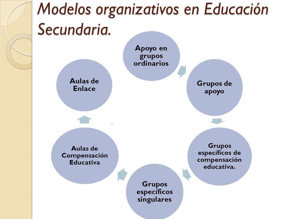 Modelos organizativos en Educación Secundaria. Apoyo en grupos ordinarios Grupos de apoyo Grupos específicos de compensación educativa. Grupos específ