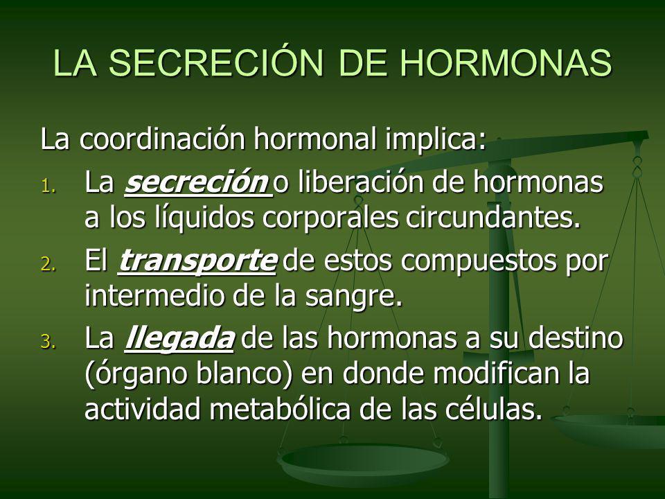 LA SECRECIÓN DE HORMONAS La coordinación hormonal implica: 1. La secreción o liberación de hormonas a los líquidos corporales circundantes. 2. El tran