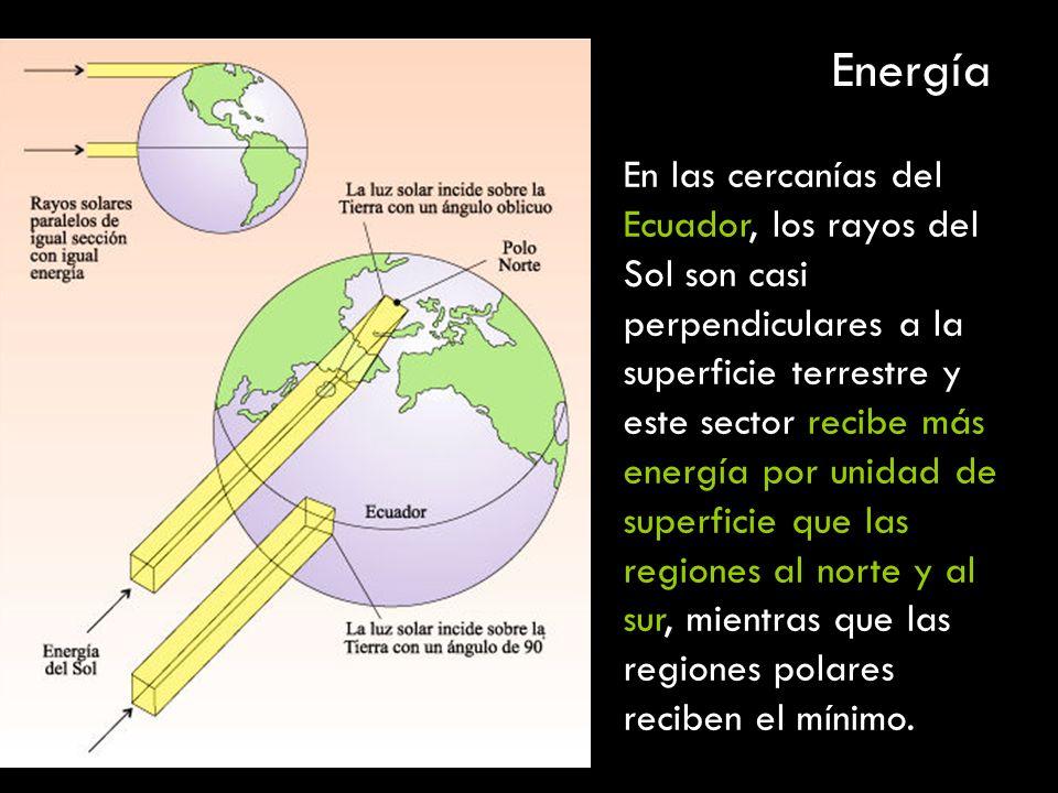 En las cercanías del Ecuador, los rayos del Sol son casi perpendiculares a la superficie terrestre y este sector recibe más energía por unidad de supe