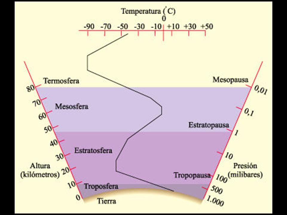 La biosfera es la parte del planeta donde existe vida. Es una capa delgada que se extiende entre 8-10 Km