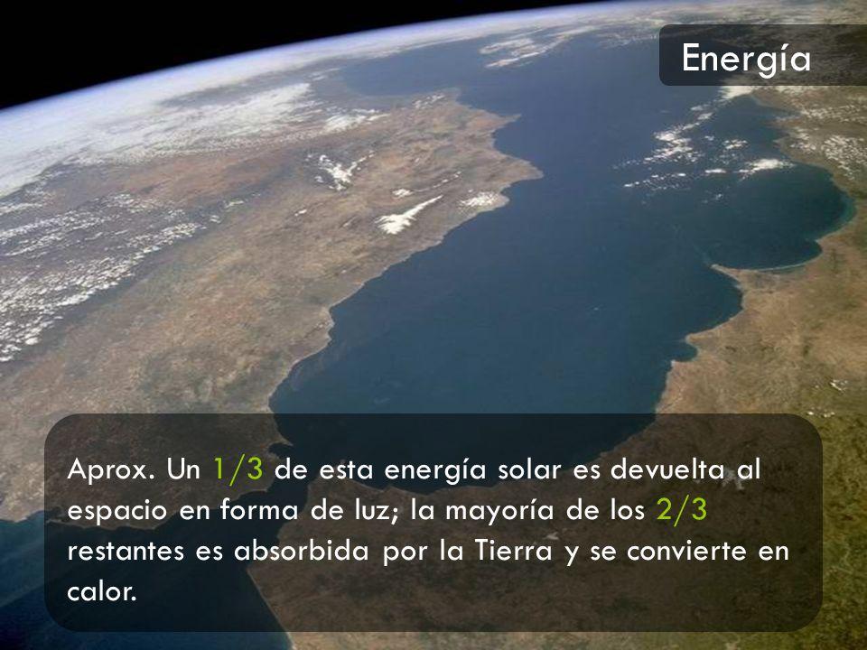 Aprox. Un 1/3 de esta energía solar es devuelta al espacio en forma de luz; la mayoría de los 2/3 restantes es absorbida por la Tierra y se convierte