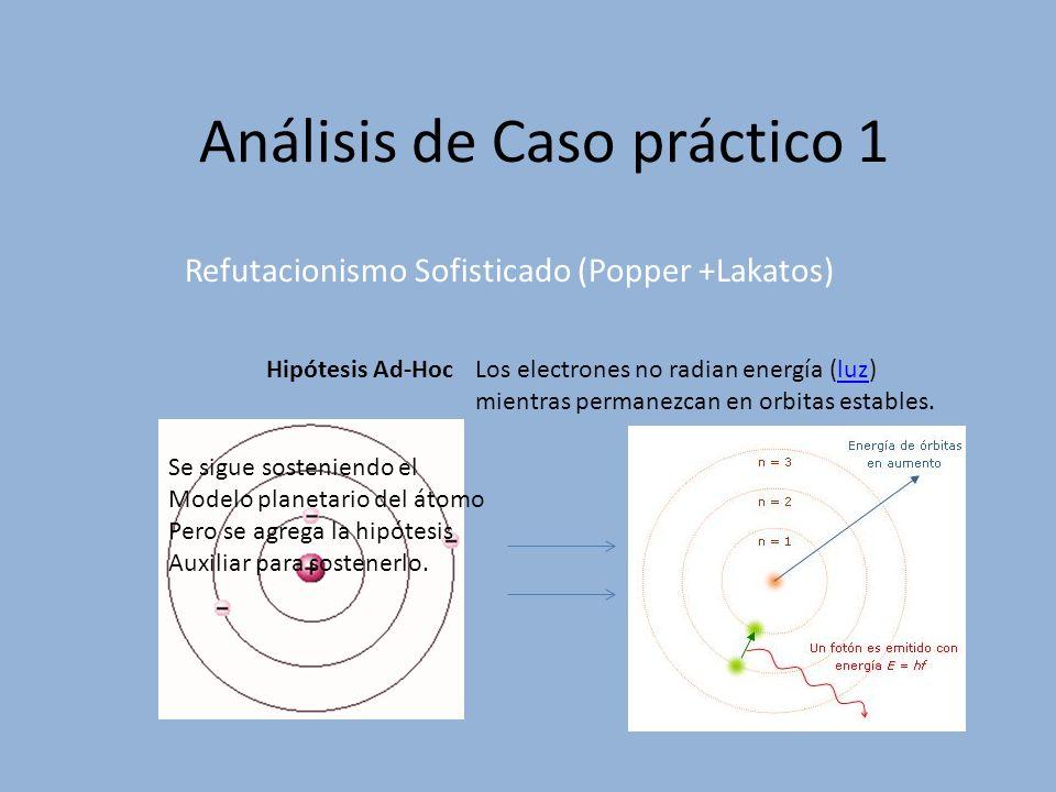 Análisis de Caso práctico 1 Refutacionismo Sofisticado (Popper +Lakatos) Hipótesis Ad-HocLos electrones no radian energía (luz)luz mientras permanezca