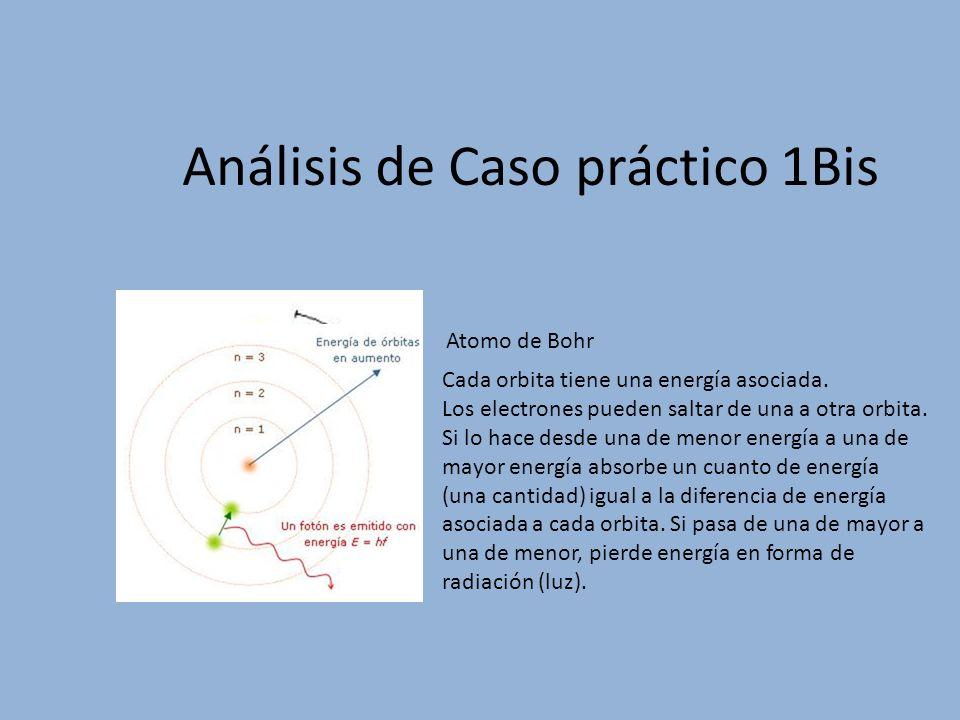 Análisis de Caso práctico 1Bis Cada orbita tiene una energía asociada. Los electrones pueden saltar de una a otra orbita. Si lo hace desde una de meno