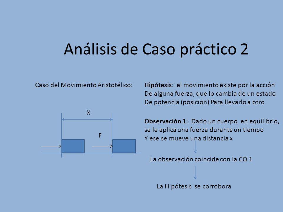 Análisis de Caso práctico 2 Hipótesis: el movimiento existe por la acción De alguna fuerza, que lo cambia de un estado De potencia (posición) Para lle