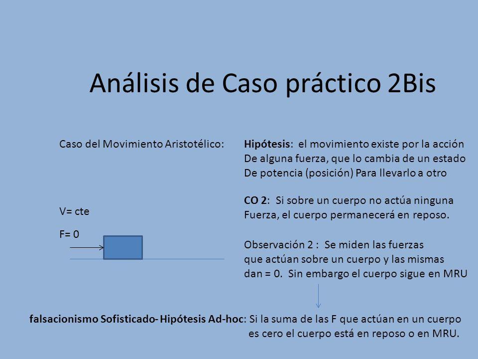 Análisis de Caso práctico 2Bis Hipótesis: el movimiento existe por la acción De alguna fuerza, que lo cambia de un estado De potencia (posición) Para