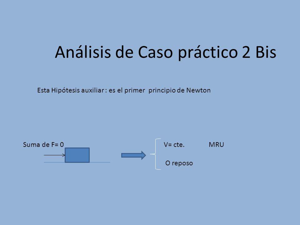Análisis de Caso práctico 2 Bis Esta Hipótesis auxiliar : es el primer principio de Newton V= cte. MRUSuma de F= 0 O reposo