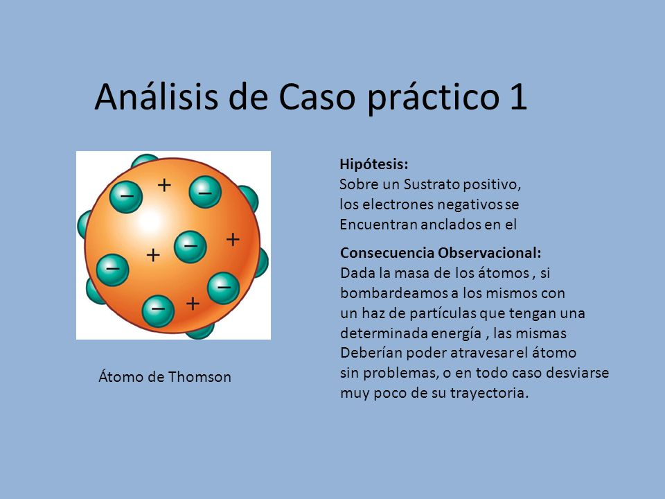 Análisis de Caso práctico 1 Átomo de Thomson Consecuencia Observacional: Dada la masa de los átomos, si bombardeamos a los mismos con un haz de partíc