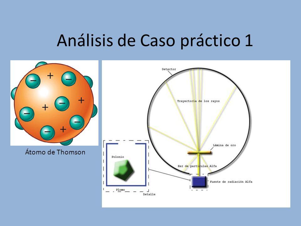 Análisis de Caso práctico 1 Átomo de Thomson Resultado del experimento: Alguna partículas alfa, vuelven Sobre si mismas, prácticamente Rebotando.