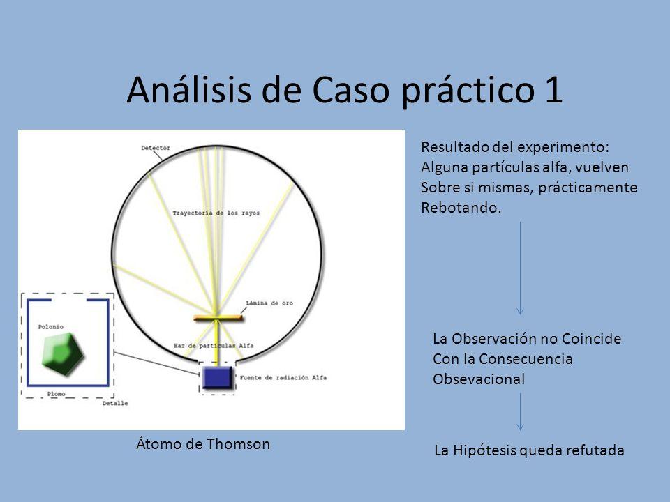 Análisis de Caso práctico 1 Átomo de Thomson Resultado del experimento: Alguna partículas alfa, vuelven Sobre si mismas, prácticamente Rebotando. La O
