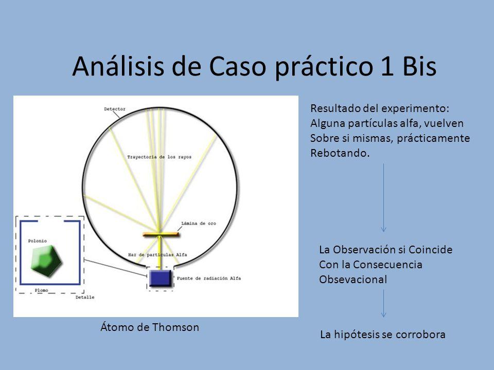 Análisis de Caso práctico 1 Bis Átomo de Thomson Resultado del experimento: Alguna partículas alfa, vuelven Sobre si mismas, prácticamente Rebotando.