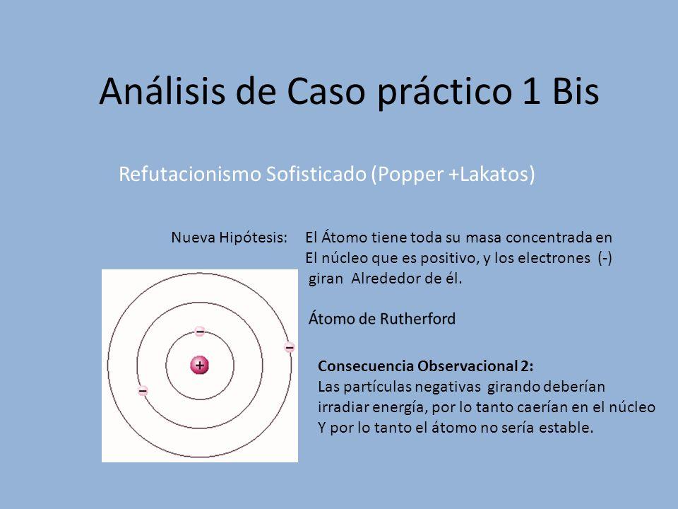 Análisis de Caso práctico 1 Bis Refutacionismo Sofisticado (Popper +Lakatos) Nueva Hipótesis:El Átomo tiene toda su masa concentrada en El núcleo que