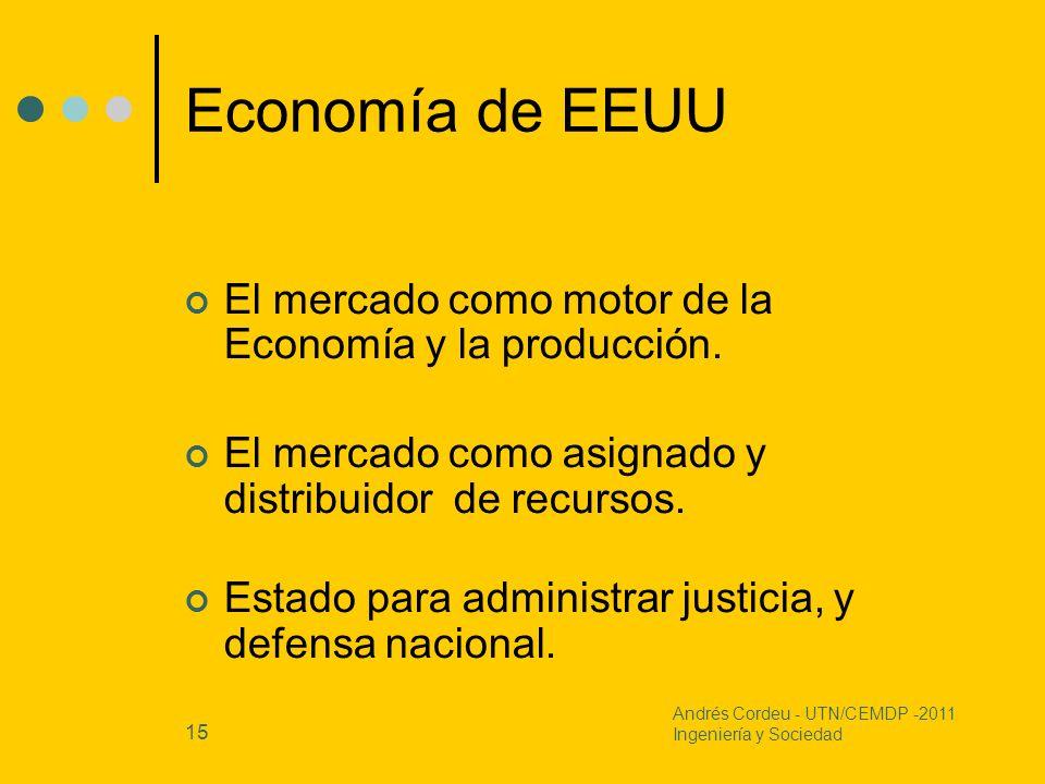 15 Economía de EEUU El mercado como motor de la Economía y la producción. El mercado como asignado y distribuidor de recursos. Estado para administrar