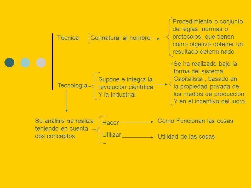 Tecnología y propiedad Ingenieria.sociedad@gmail.com Usuario: ingenieria.sociedad Contraseña: sociedad2009 Andrés Cordeu - UTN/CEMDP -2011 Ingeniería y Sociedad