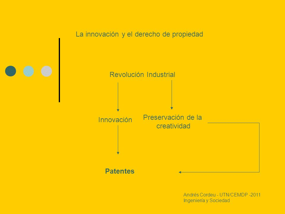 La innovación y el derecho de propiedad Revolución Industrial Innovación Patentes Preservación de la creatividad Andrés Cordeu - UTN/CEMDP -2011 Ingen