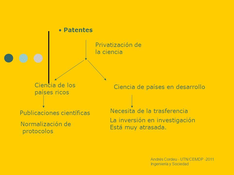 Ciencia de los países ricos Patentes Privatización de la ciencia Ciencia de países en desarrollo Publicaciones científicas Necesita de la trasferencia