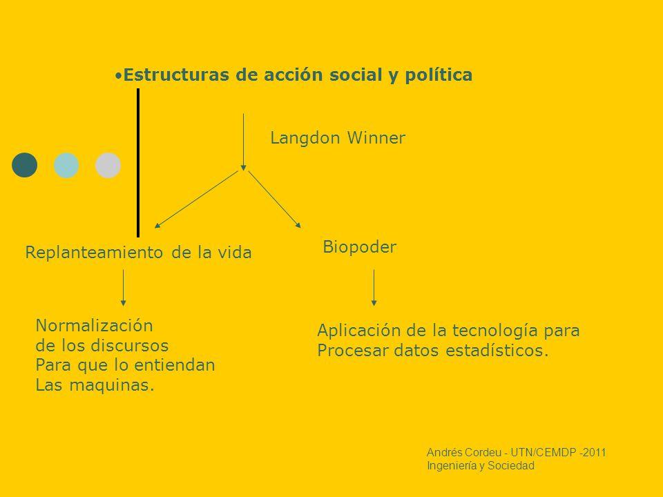 Replanteamiento de la vida Estructuras de acción social y política Langdon Winner Biopoder Normalización de los discursos Para que lo entiendan Las ma