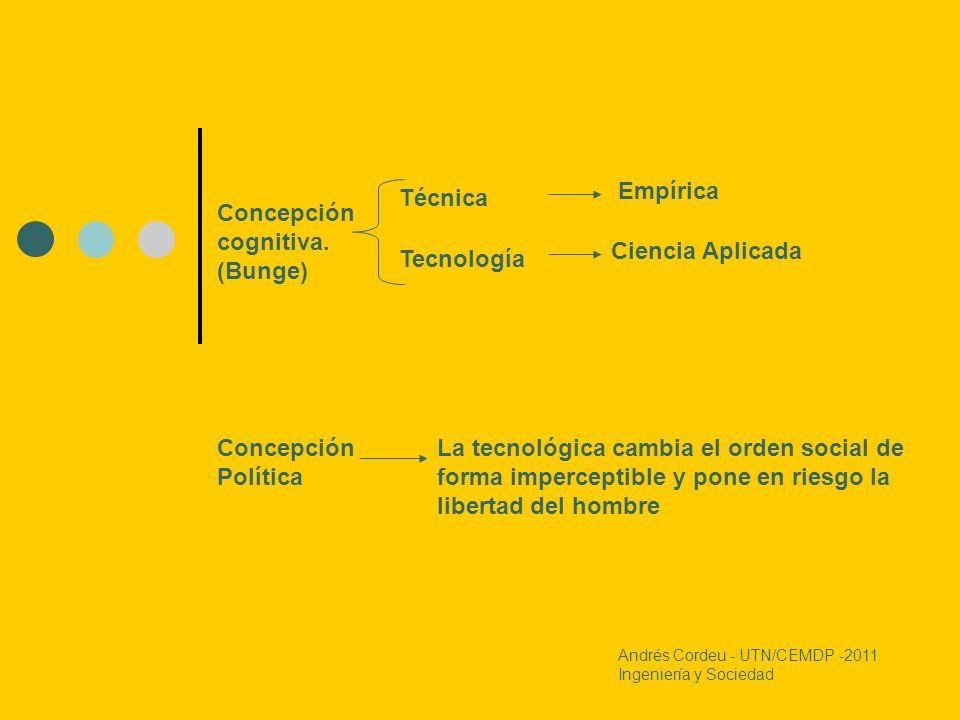 Concepción cognitiva. (Bunge) Técnica Tecnología Empírica Ciencia Aplicada Concepción Política La tecnológica cambia el orden social de forma impercep