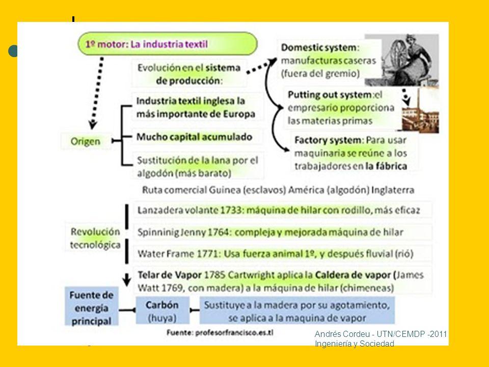 9 Andrés Cordeu - UTN/CEMDP -2011 Ingeniería y Sociedad