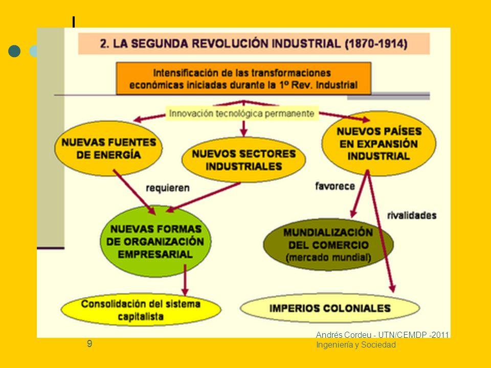 20 La revolución tecnológica Paralelamente el avance científico extiende sus aplicaciones a toda la sociedad.
