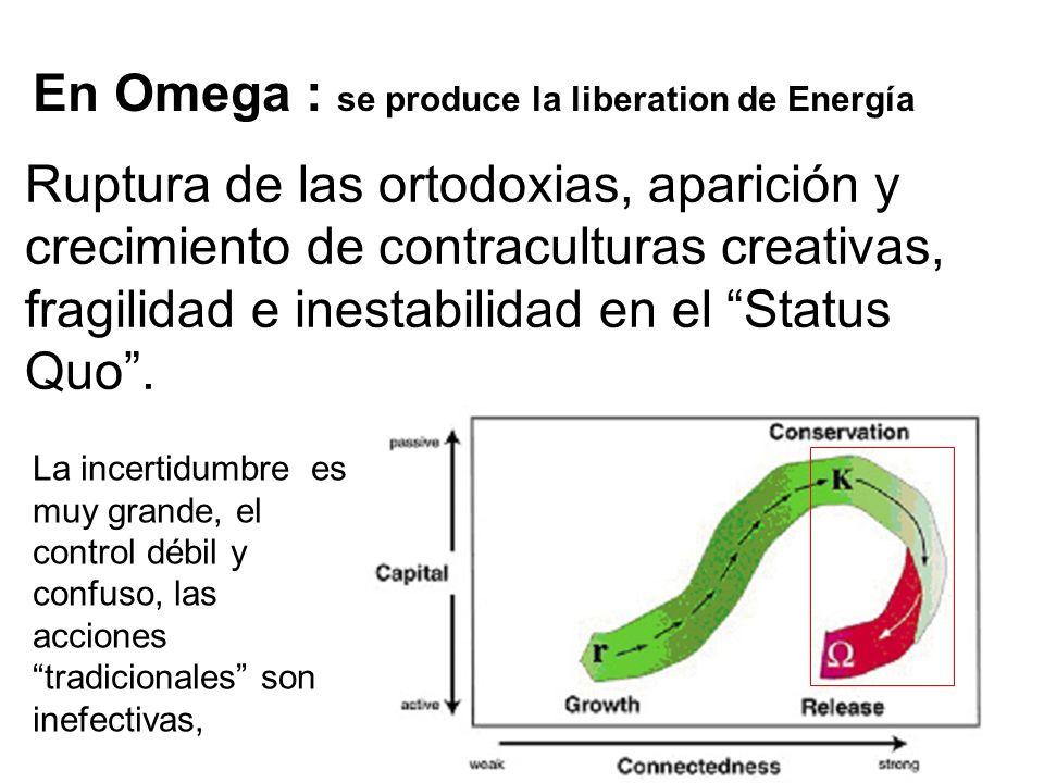 Ruptura de las ortodoxias, aparición y crecimiento de contraculturas creativas, fragilidad e inestabilidad en el Status Quo. La incertidumbre es muy g