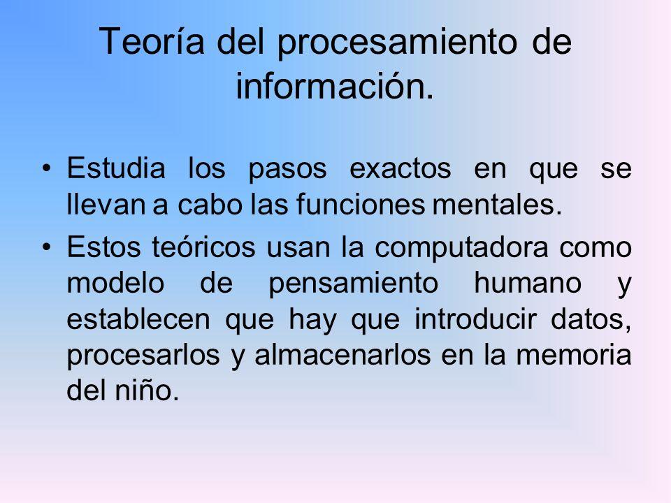 Teoría del procesamiento de información. Estudia los pasos exactos en que se llevan a cabo las funciones mentales. Estos teóricos usan la computadora