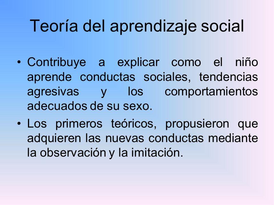 Teoría del aprendizaje social Contribuye a explicar como el niño aprende conductas sociales, tendencias agresivas y los comportamientos adecuados de s