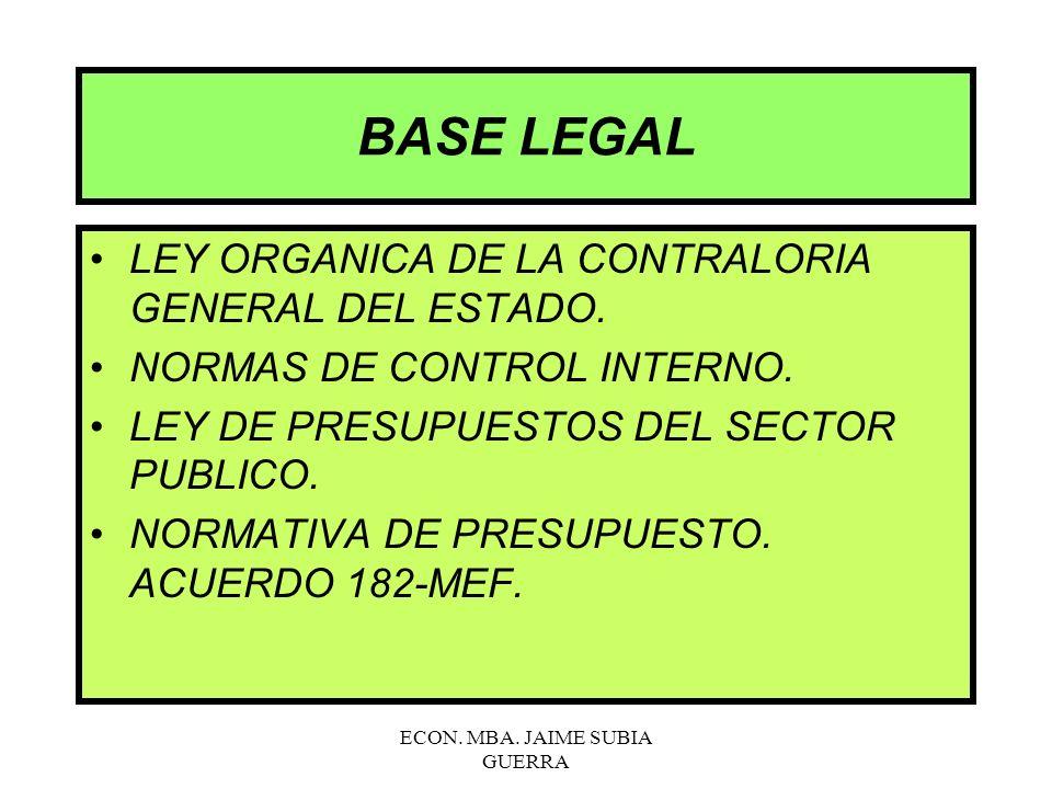 ECON. MBA. JAIME SUBIA GUERRA MODULO 1 ANTECEDENTES BASE LEGAL CONCEPTOS BASICOS DETERMINACION DE AREAS RELEVANTES LA PLANIFICACION ORGANIZACIONAL