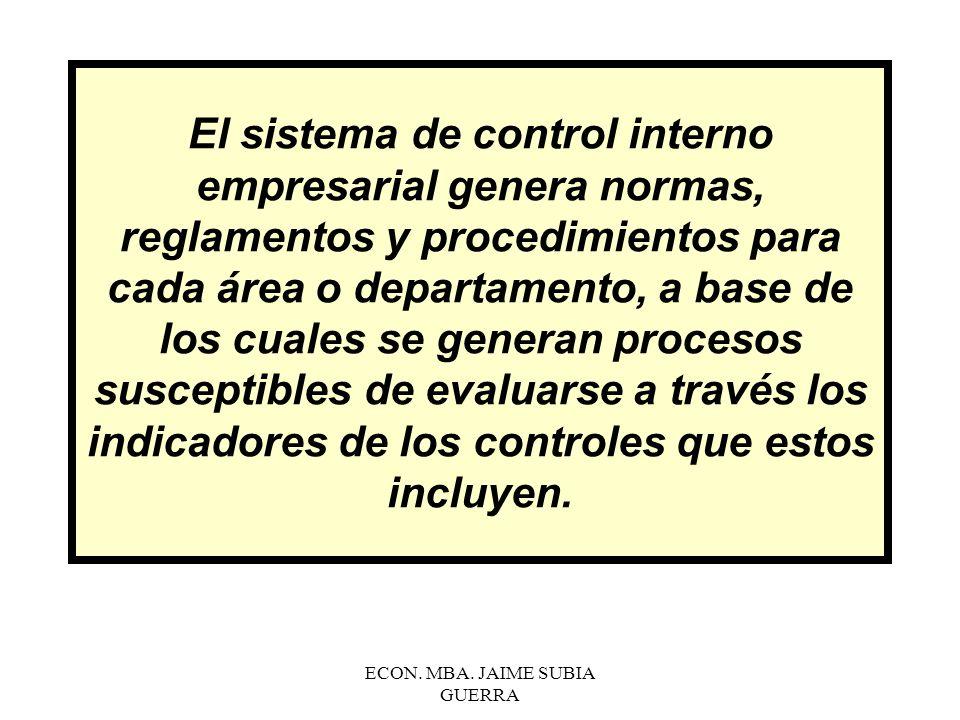 ECON. MBA. JAIME SUBIA GUERRA Relación del análisis de indicadores con la evaluación de control interno Desviaciones significativas Entre el indicador