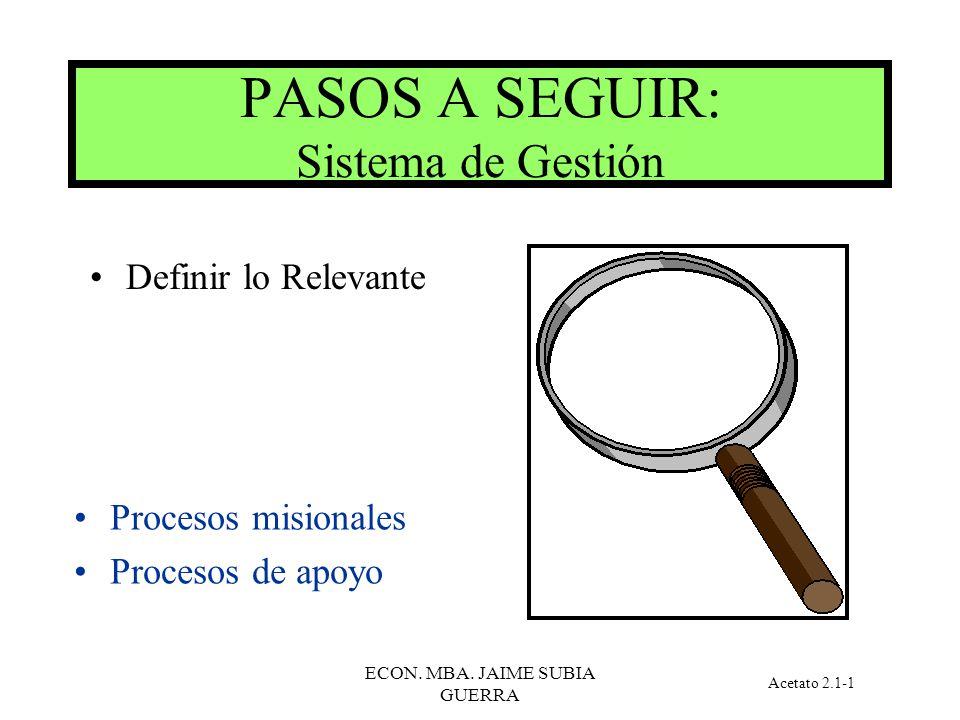 ECON. MBA. JAIME SUBIA GUERRA PASOS A SEGUIR: Sistema de Gestión Definir lo Relevante Objetivos Definidos Acetato 2.1-1