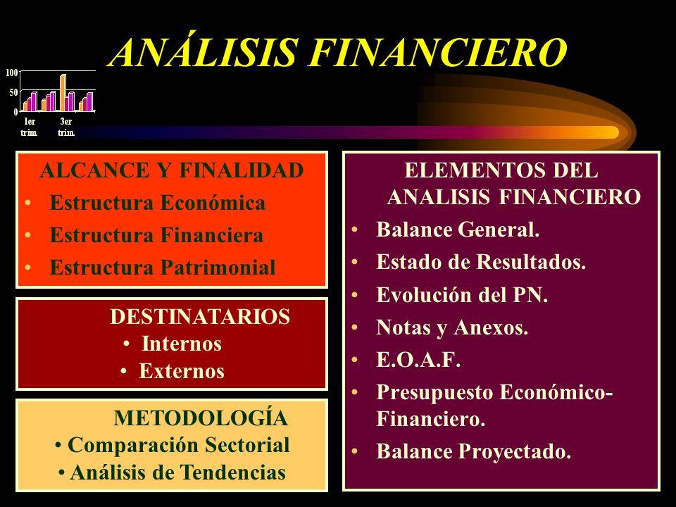 ALCANCE Y FINALIDAD Estructura Económica Estructura Financiera Estructura Patrimonial ELEMENTOS DEL ANALISIS FINANCIERO Balance General. Estado de Res