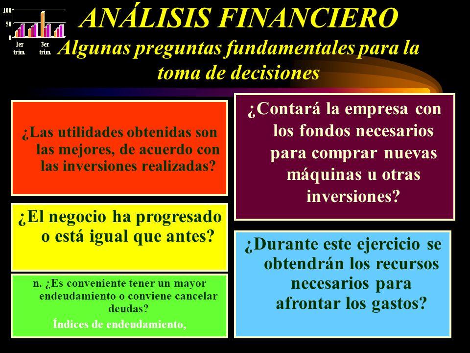 OTRA CLASIFICACIÓN COMUNMENTE UTILIZADA -LIQUIDEZ -ENDEUDAMIENTO -ACTIVIDAD -RENTABILIDAD -CRECIMIENTO -VALUACIÓN Parámetros de RIESGO Parámetros de RENDIMIENTO Ver Pag.