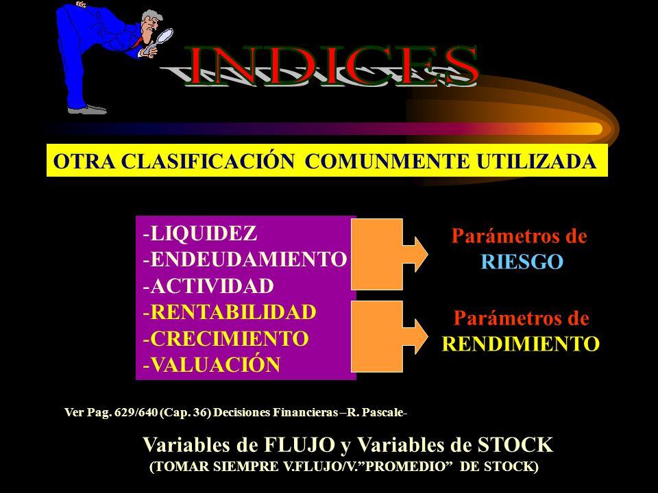 OTRA CLASIFICACIÓN COMUNMENTE UTILIZADA -LIQUIDEZ -ENDEUDAMIENTO -ACTIVIDAD -RENTABILIDAD -CRECIMIENTO -VALUACIÓN Parámetros de RIESGO Parámetros de R